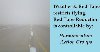 Weather & Red Tape